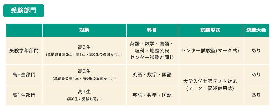 スクリーンショット 2019-09-26 16.14.41